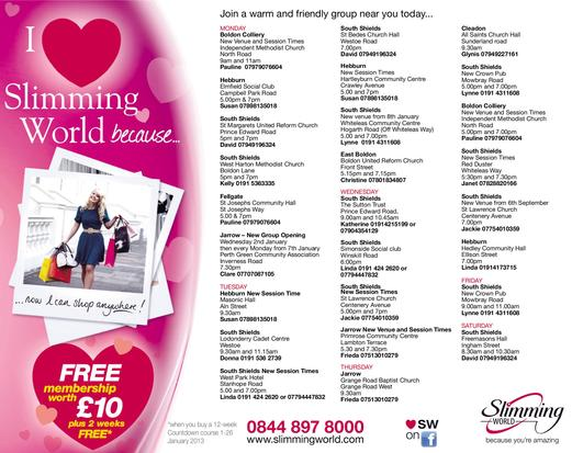 Slimming World Management And Business Consultants In